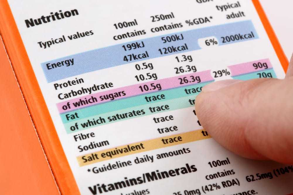 How to read a food label when you are starting the elimination diet.